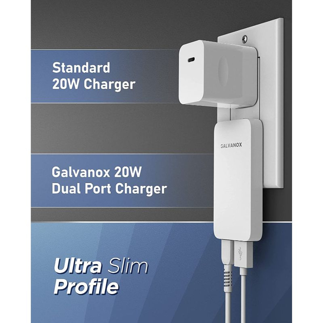 Galvanox Type C Flat Ultra Slim Multi Port Power Adapter for iPhone 12/Pro Max/11, Samsung