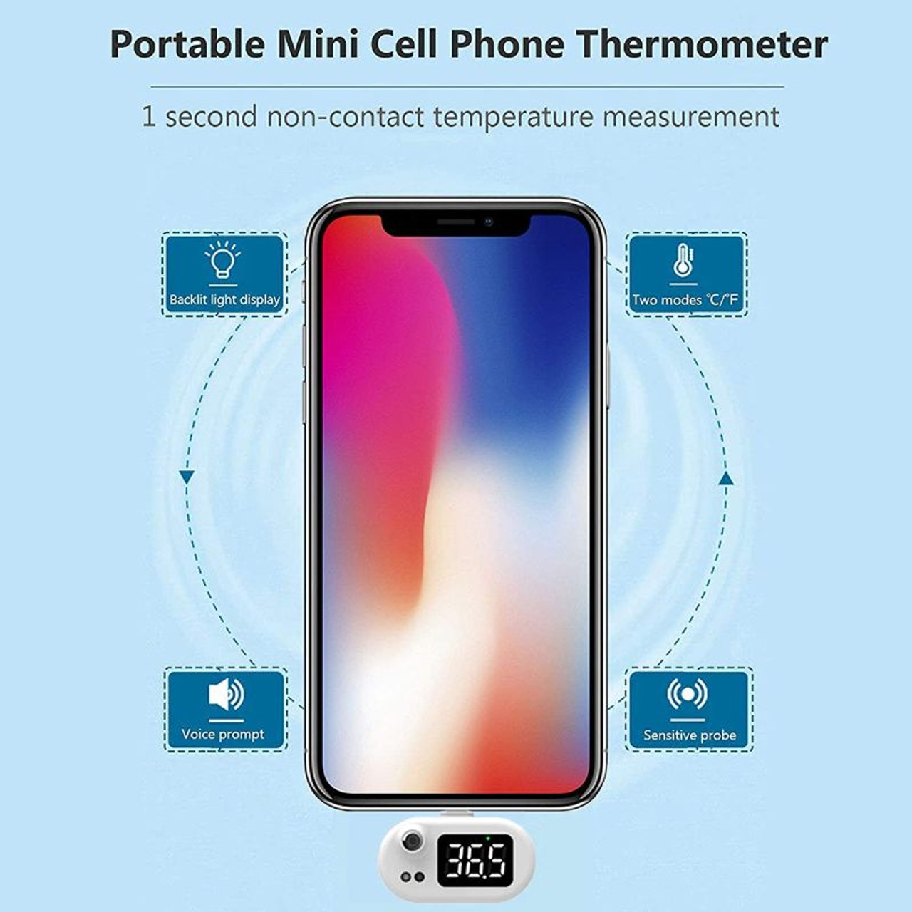 Digital Infrared Thermometer Plugs into Smartphone for Body Surface Temperature Checks