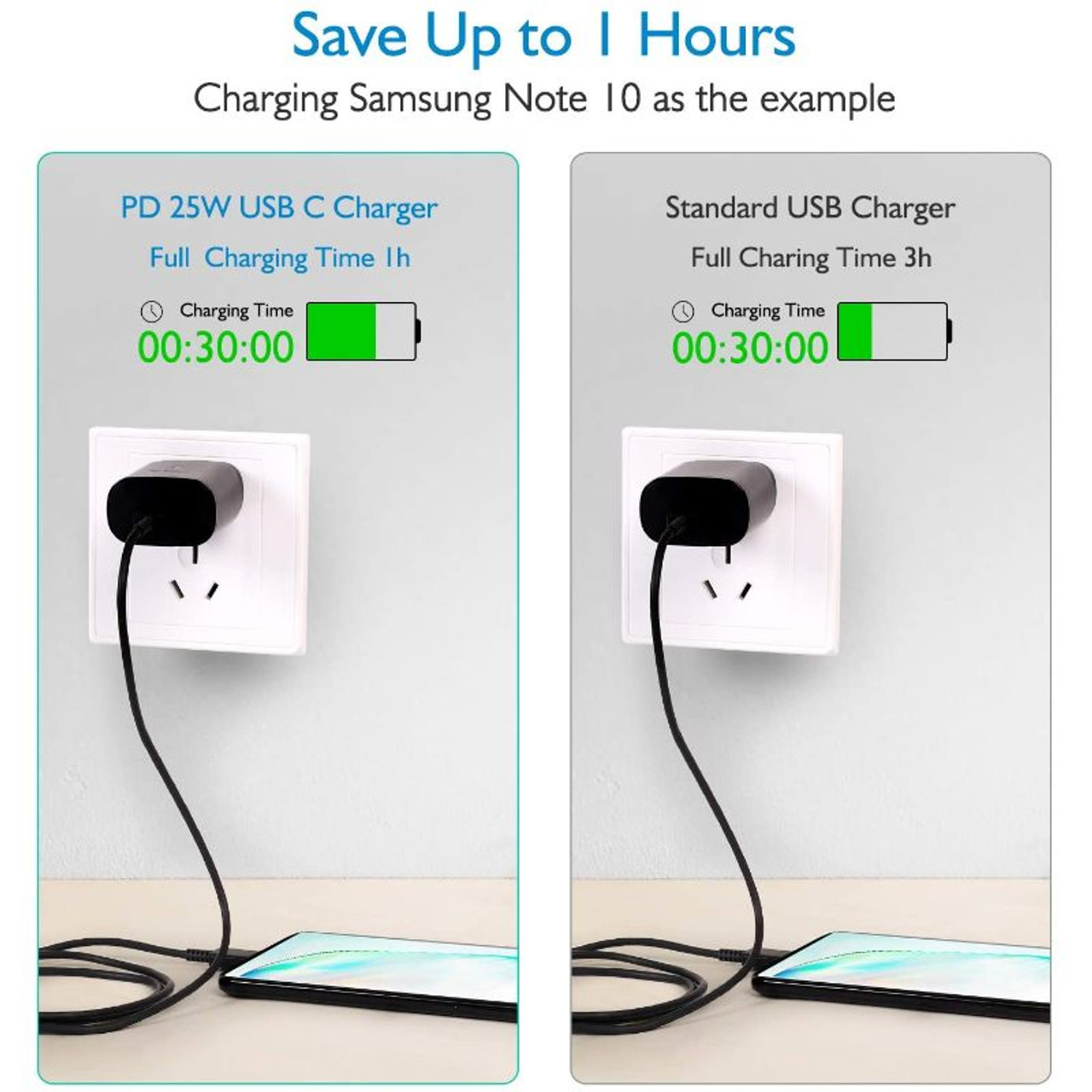 Samsung 25W USB C Super Fast Charging Wall Charger with USB C to C Cable - 1 or 2 Pack
