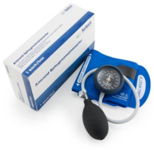 Blood Pressure Units