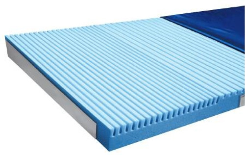 Mattress Multi-Ply ShearCare
