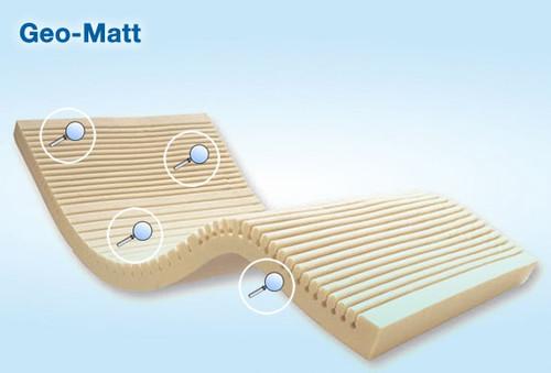 Geo-Matt Therapeutic Overlay with Cover