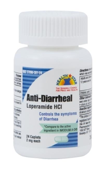 Anti-Diarrheal Loperamide HCI Caplets