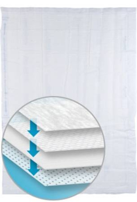 Microclimate Replacement Underpad, Prevalon