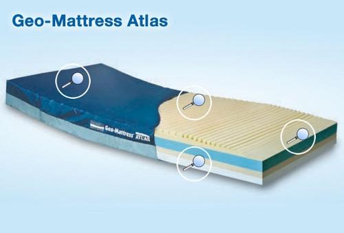 Geo-Mattress Atlas