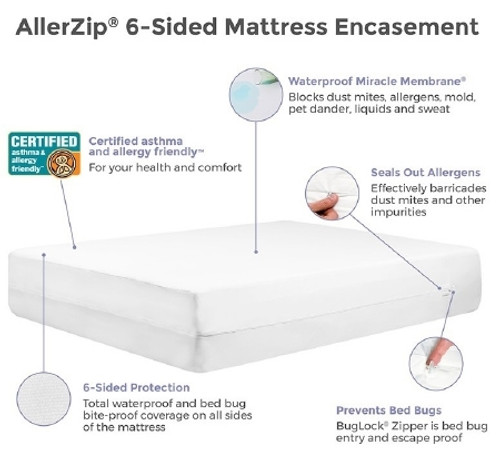 Bedding Encasement Protect-A-Bed For King Size Mattress 18 X 76 X 80 Inch