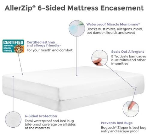 Bedding Encasement Protect-A-Bed For Full Xlong Mattress