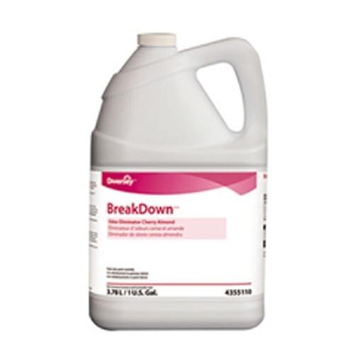 Deodorizer BreakDown