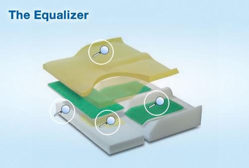 Equalizer Cushion