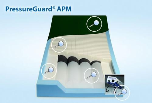 PressureGuard APM Mattress