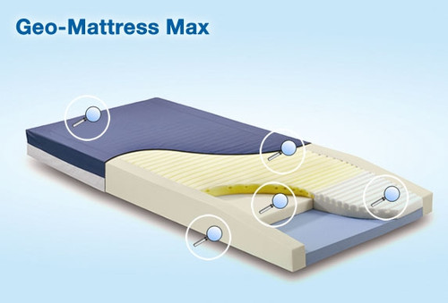 Geo-Mattress Max