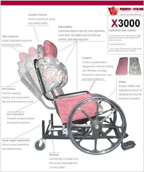 Smt Health Systems LGRST STD WC LTRT SMX3000