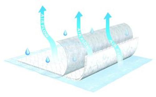 TENA Air Flow Underpads