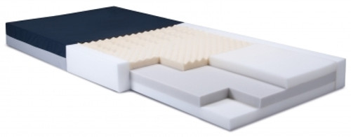 Simmons Clinical Care S400 Mattress Series
