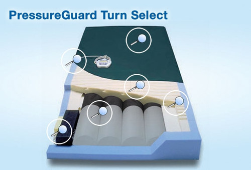 PressureGuard Turn Select Mattress