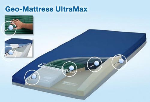 Geo-Mattress Ultra Max