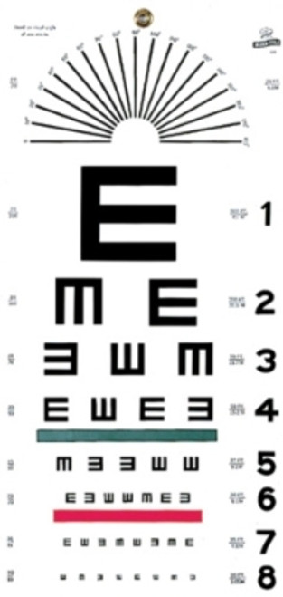 Illiterate Plastic Eye Chart