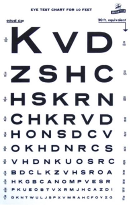 Snellen Type Plastic Eye Chart