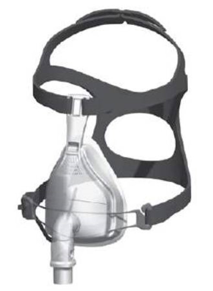 CPAP Mask Kit FlexFit Under-Chin Full Face