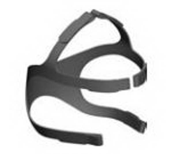 CPAP Mask Headgear Replacement