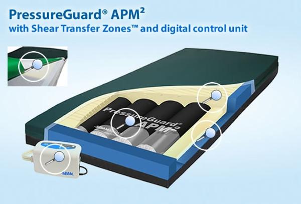 PressureGuard APM2 with Deluxe Control Unit