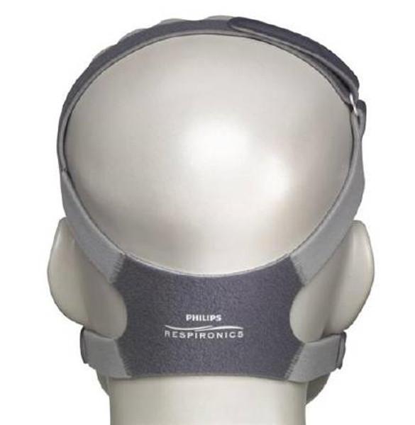 CPAP Headgear