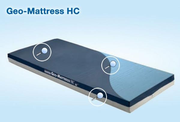 Geo-Mattress HC Therapeutic Homecare Mattress