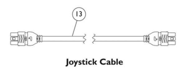 CABLE JOYSTICK MK5 SPJ+1.5M 9153646990