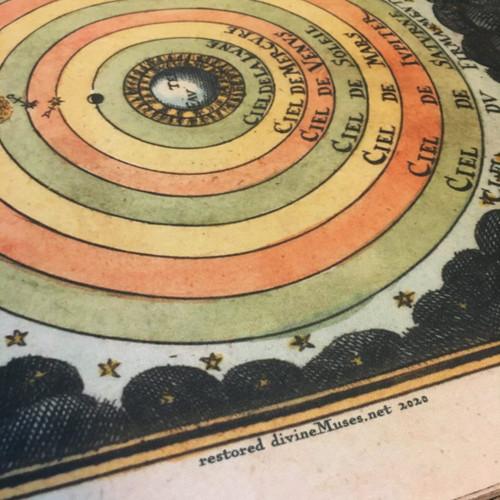 Divine Muses Spread Mat - Celestial Sphere