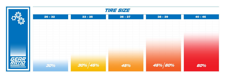 Portal Tire Size Chart