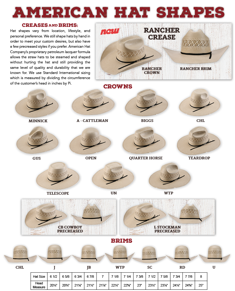 american-hat-chart.png