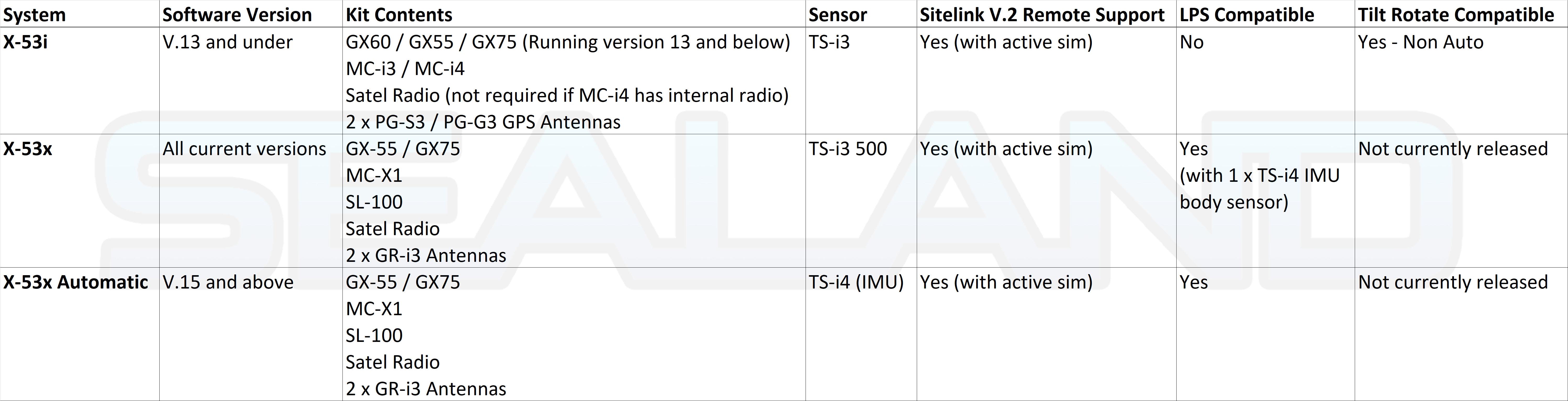 topcon-mc-system-difference-3.jpg