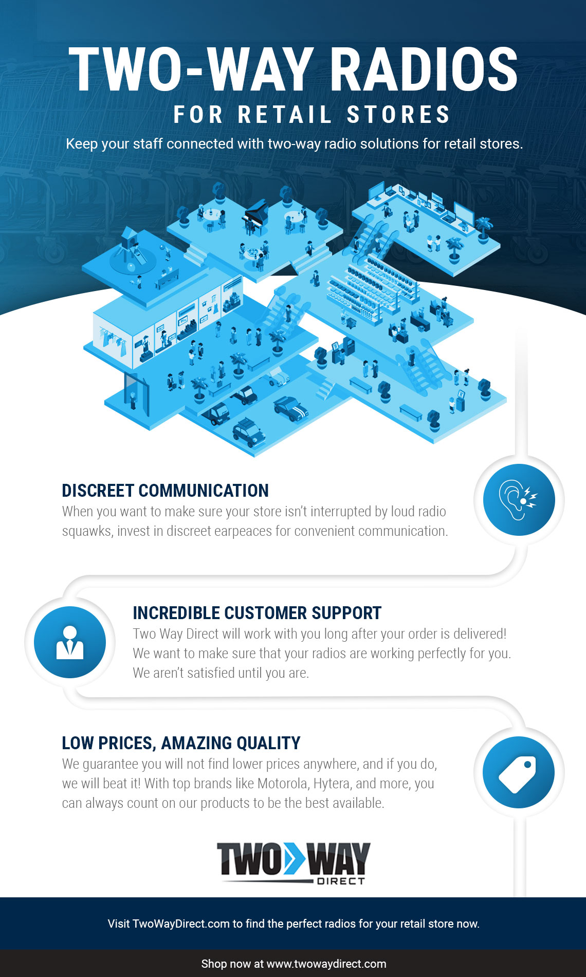 2020-01-22-infographic-retail-stores.jpg