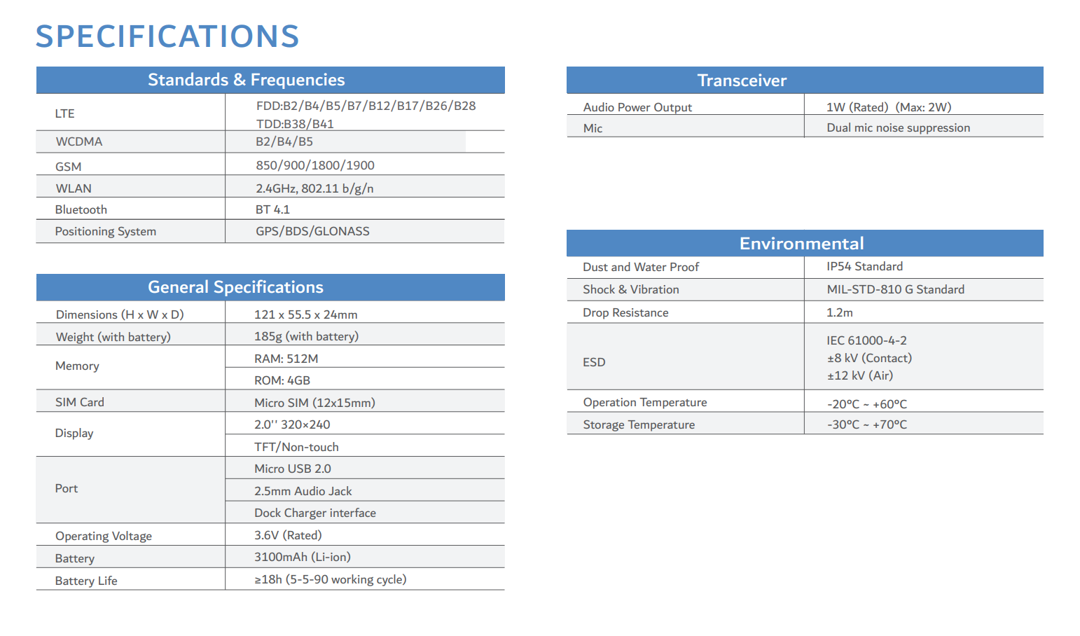 hytera-pnc370-specifications.png