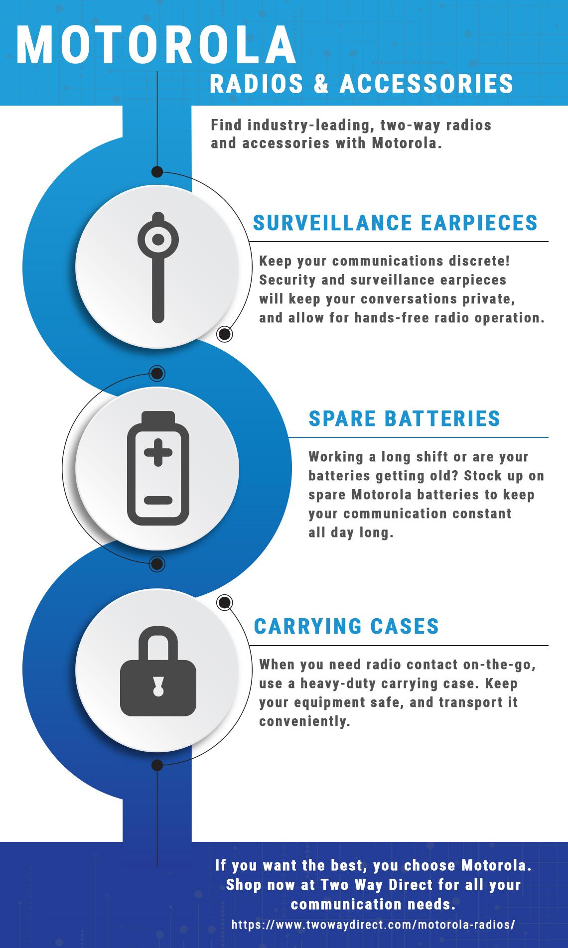 infographic-motorola.jpg