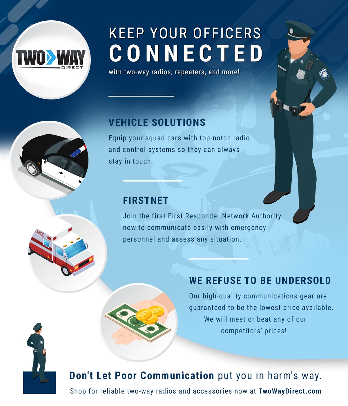 jan2020-infographic-twowayradios.jpg