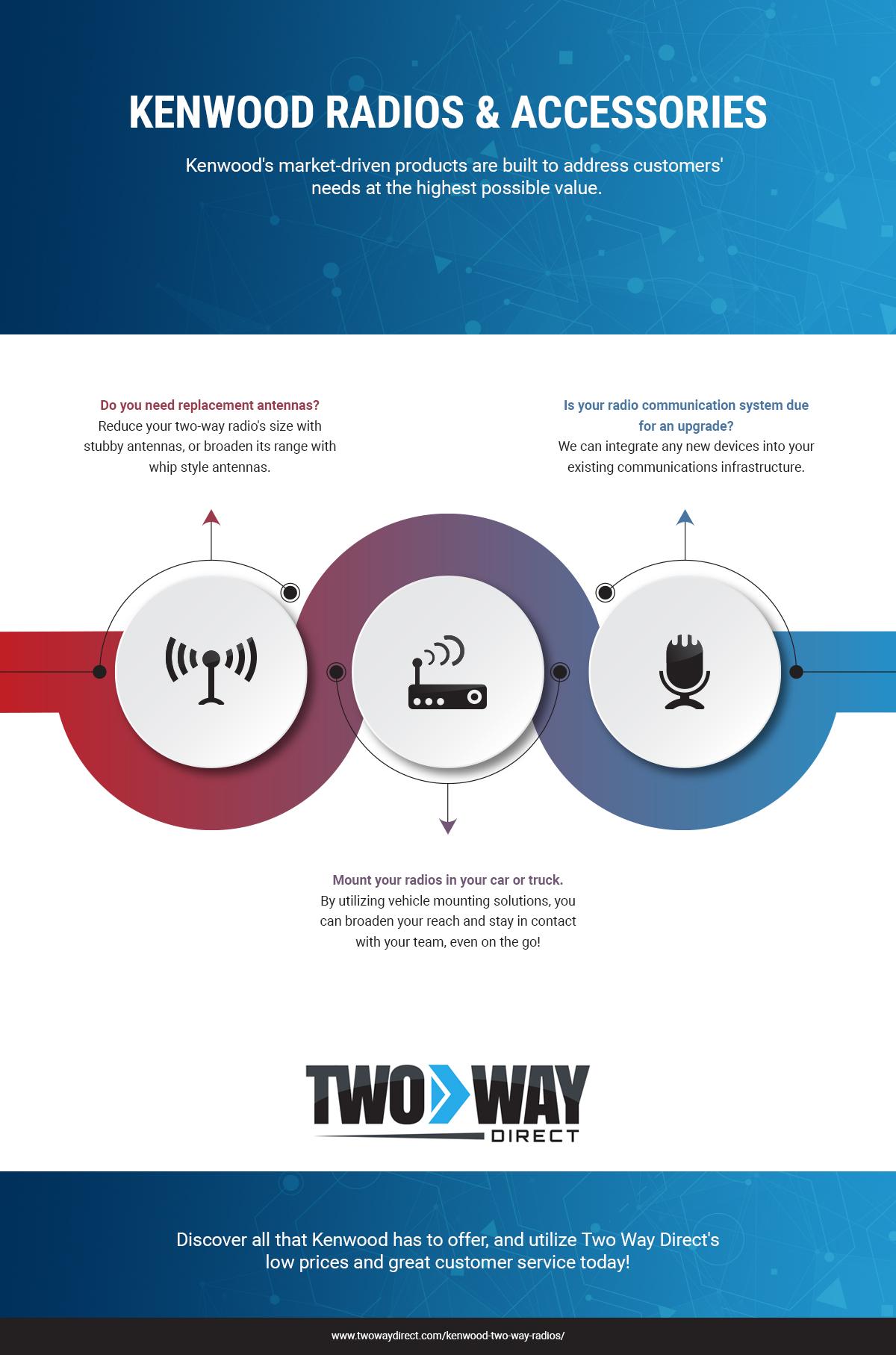 kenwood-infographic.jpg
