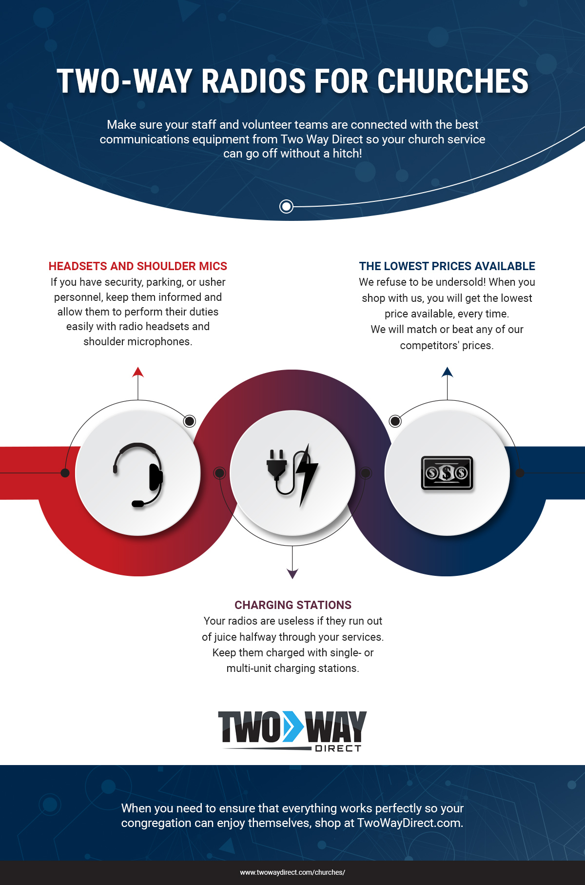 two-way-radios-for-churches-infographic.jpg