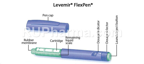 LEVEMIR FLEXPEN® (Insulin) 100UI/ml, 3ml/pen (5pens)