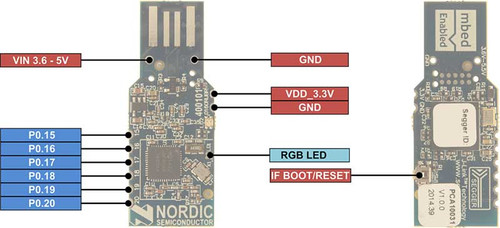 NRF52840-DONGLE - Nordic | Development Boards | Evelta