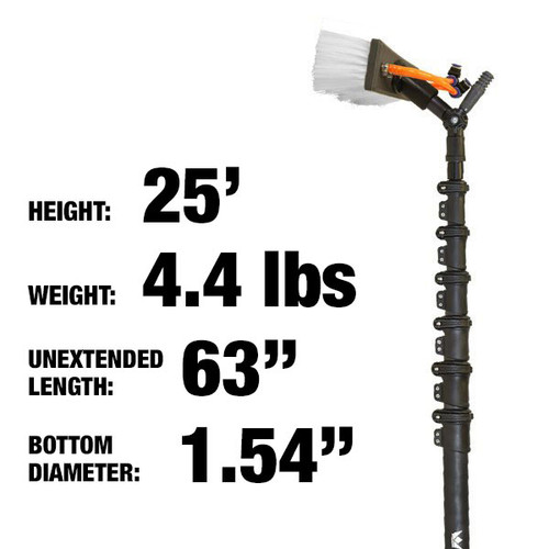 25ft: $380.00: 4.4lbs: Hybrid