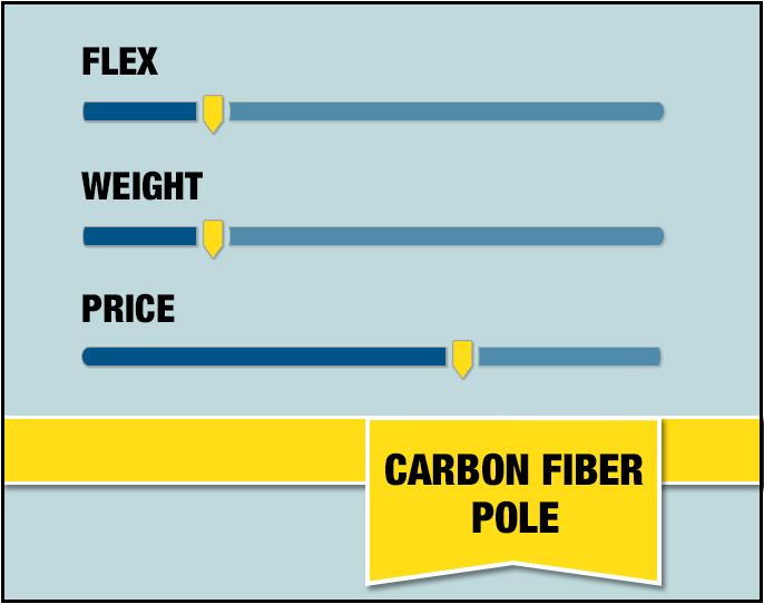 pole-stats-carbonfiber1111.jpg