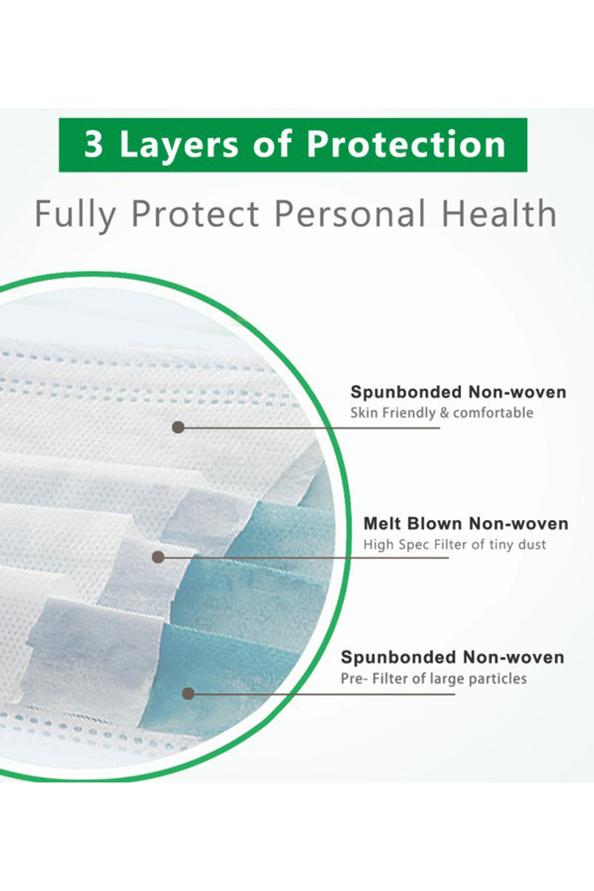 Image highlighting details of 50 Piece Kid's Disposable Face Masks