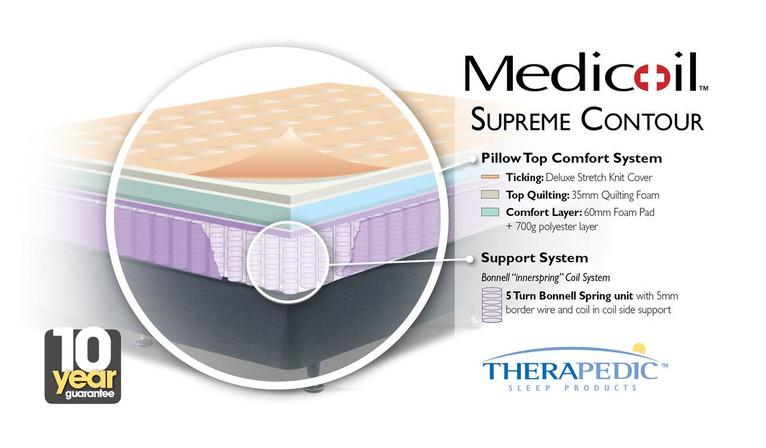 Medicoil Supreme Contour Medium
