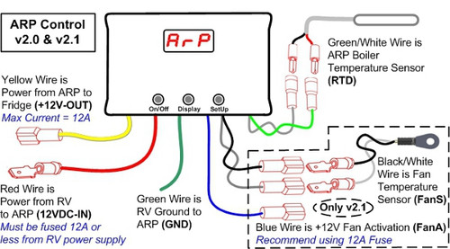 arprv_pic__54504__36653.1484589565?c\\\=2 norcold rv refrigerator wiring diagram free wiring diagram for you \u2022