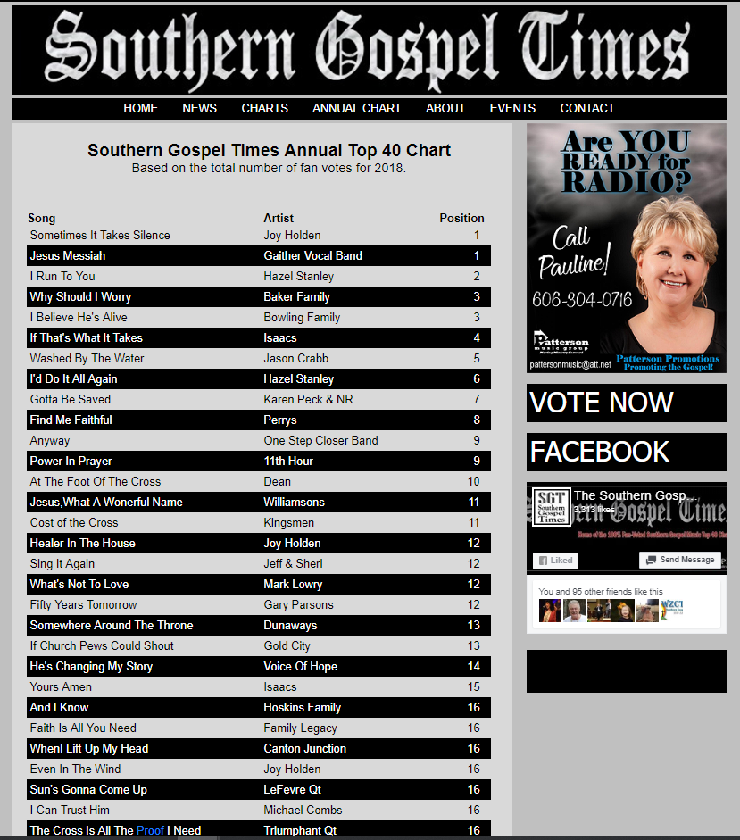 southern-gospel-times-annual-chart-11216-2018.png