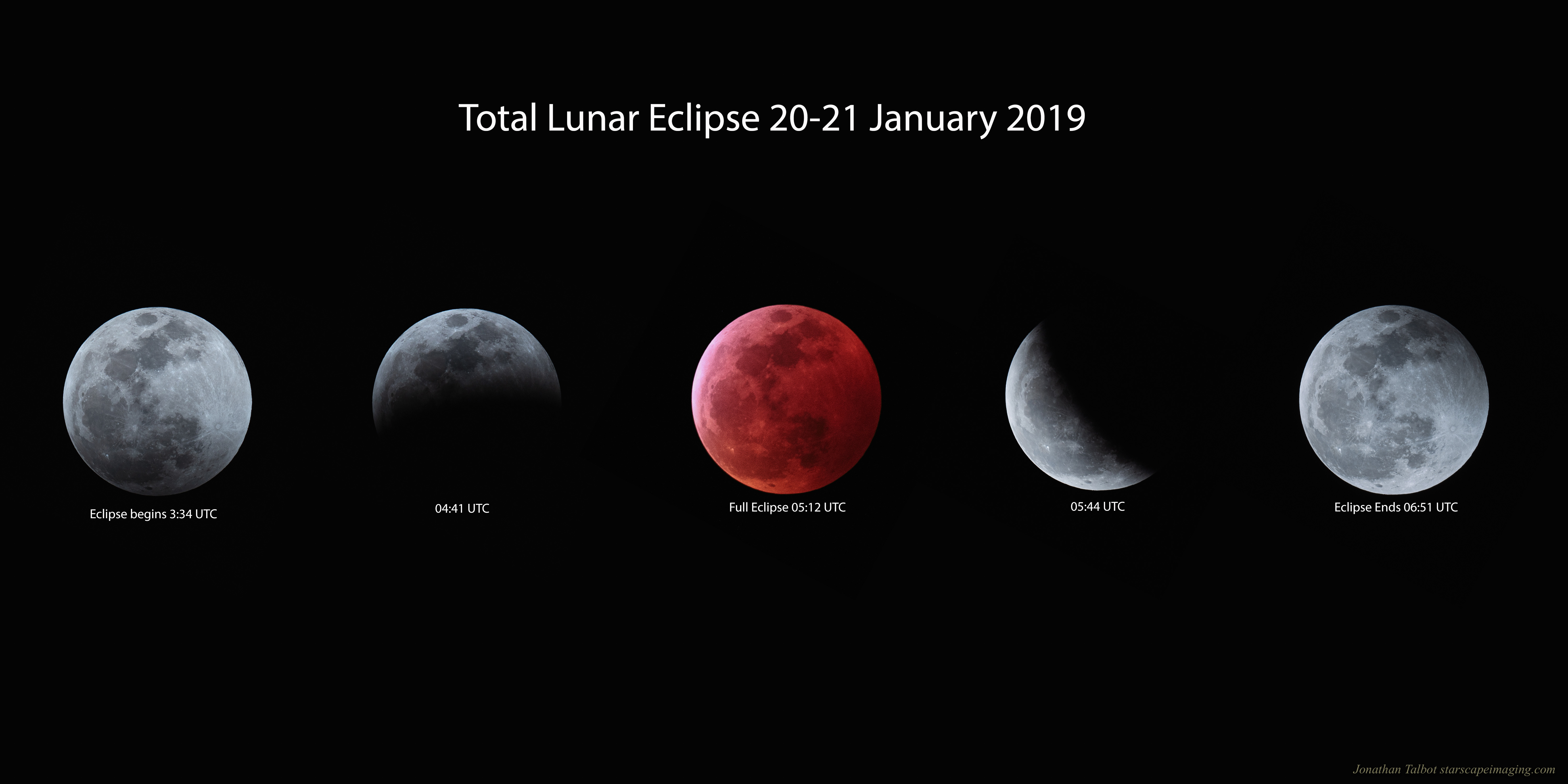 Total Lunar Eclipse 20-21 January 2019
