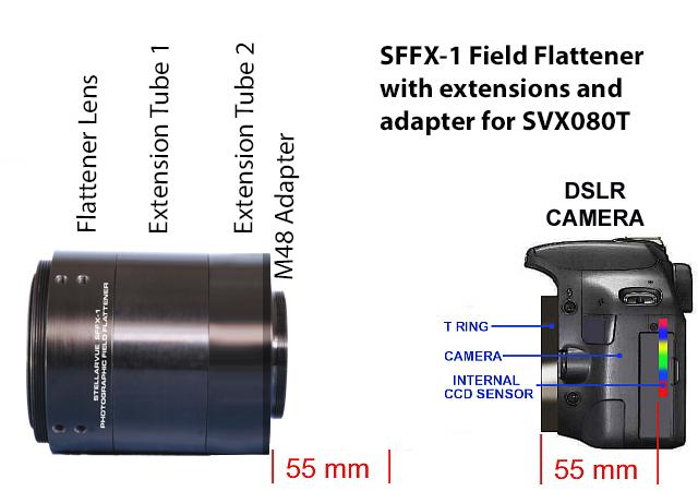 dslr-backfocus-matching-universal-field-flattener.jpg