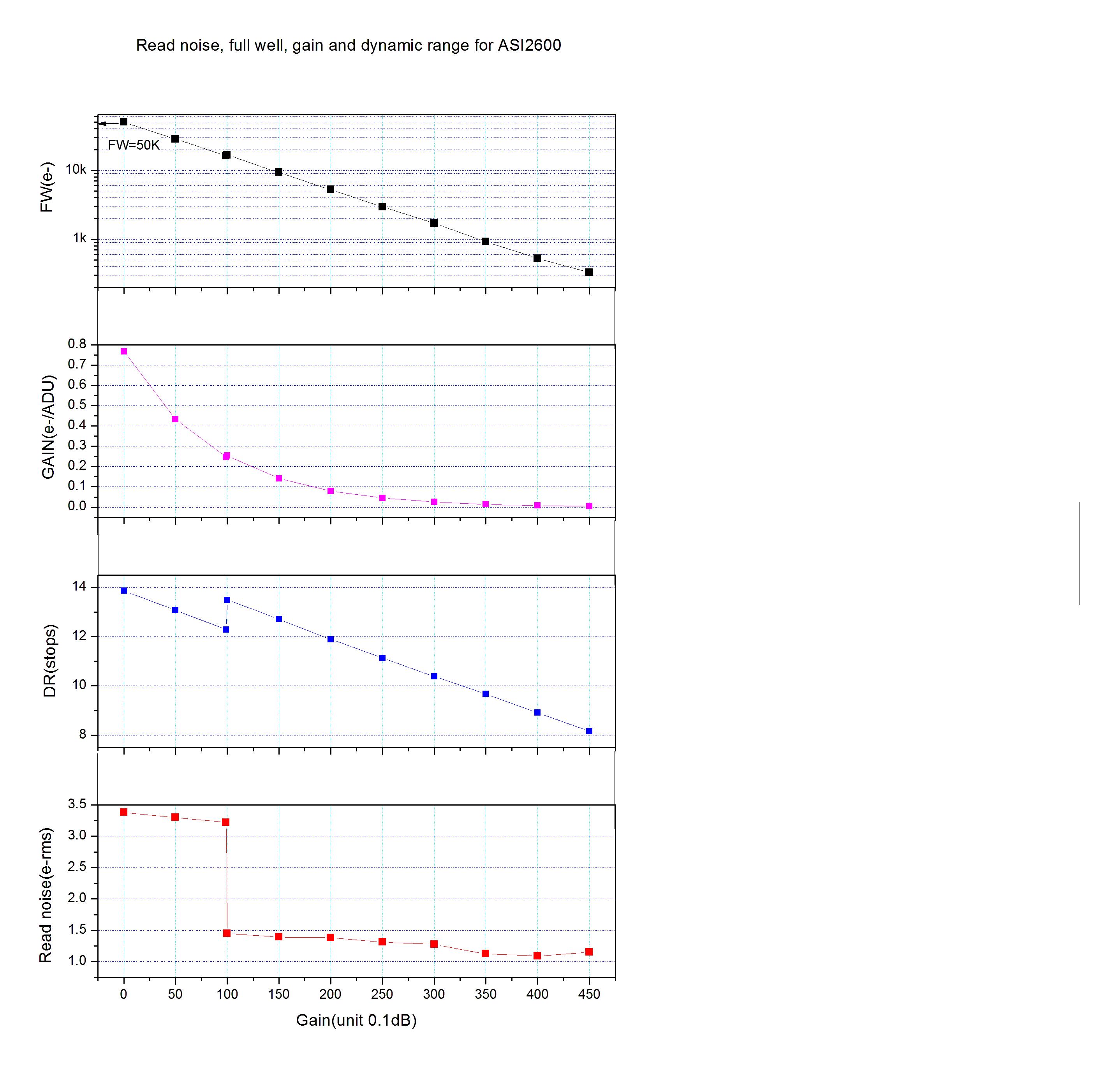 graph-of-2600mc-pro.png