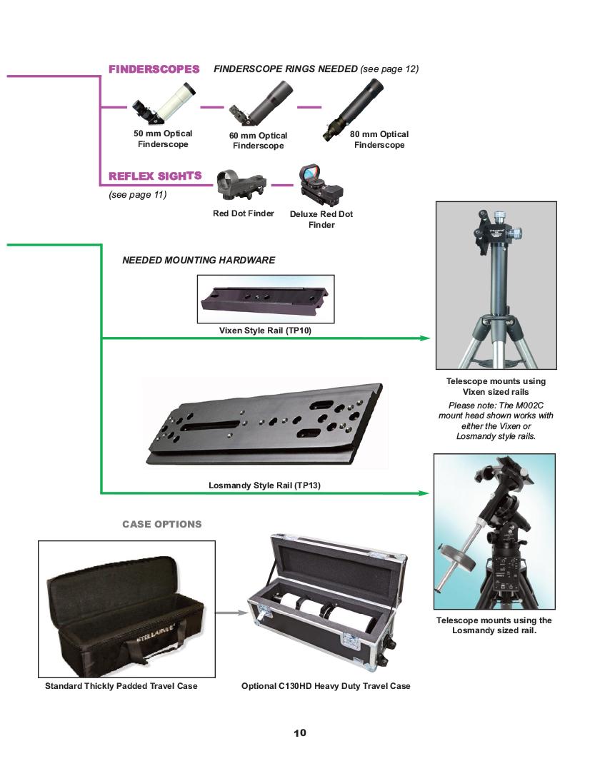 svx130t-manual-10.jpg